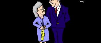 sovmestnoe zaveshchanie suprugov